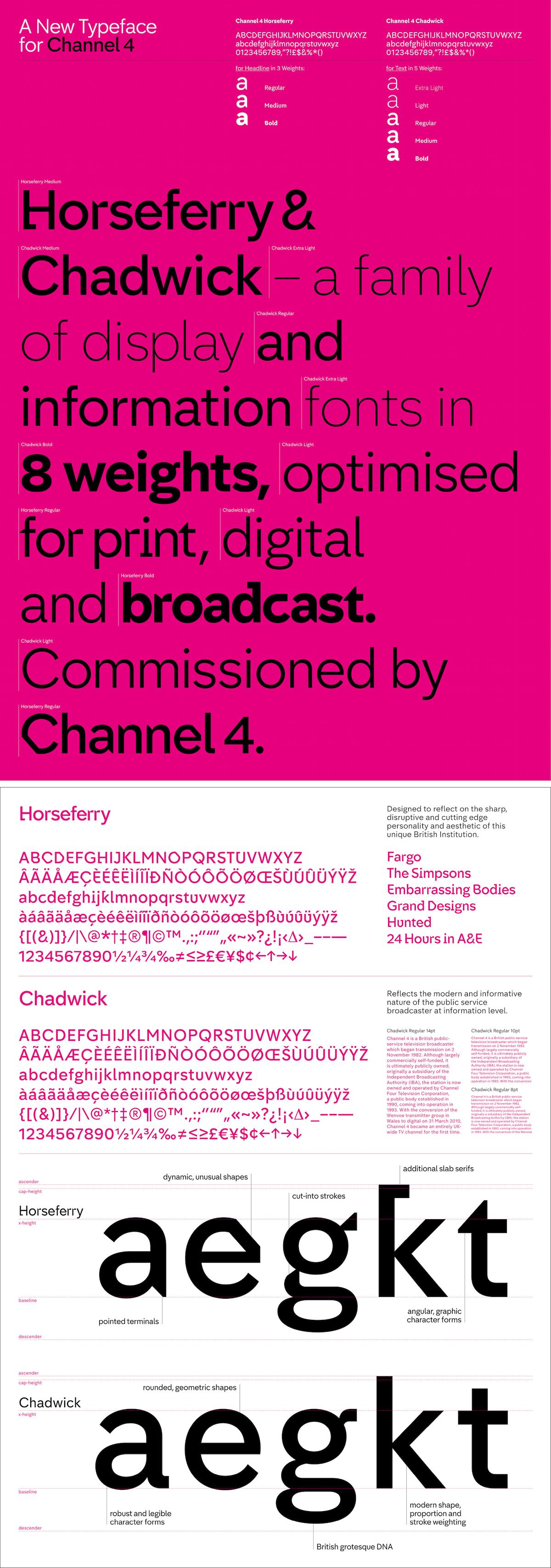 C4_Typography1